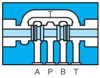 东京计器电磁阀TOKYOKEIKI阀芯规格与型号DG4V-3-33C/DG4V-5-33C