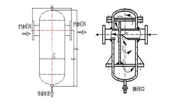 擋板式油水分離
