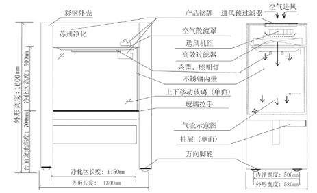 苏州净化SW-CJ-2D双人单面垂直送风净化工作台使用方法参数