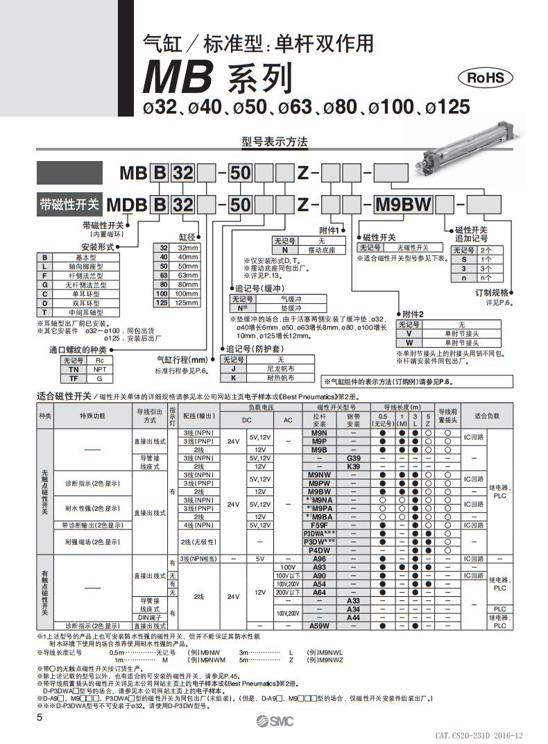 现货气动元件MBB40-250Z