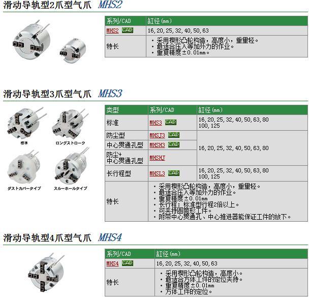 现货SMC气动元件MHSH3-80D