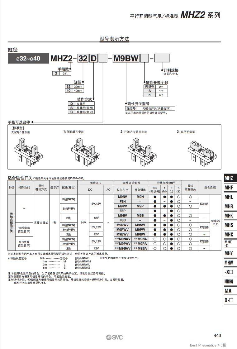 MHZ2-25CM快速報價