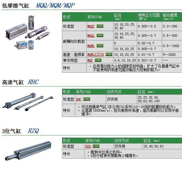 MQMLB6-60D快速報價資料
