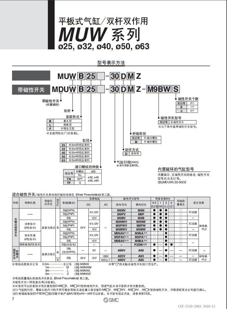 MUWB25-15DMZ快速報價資料