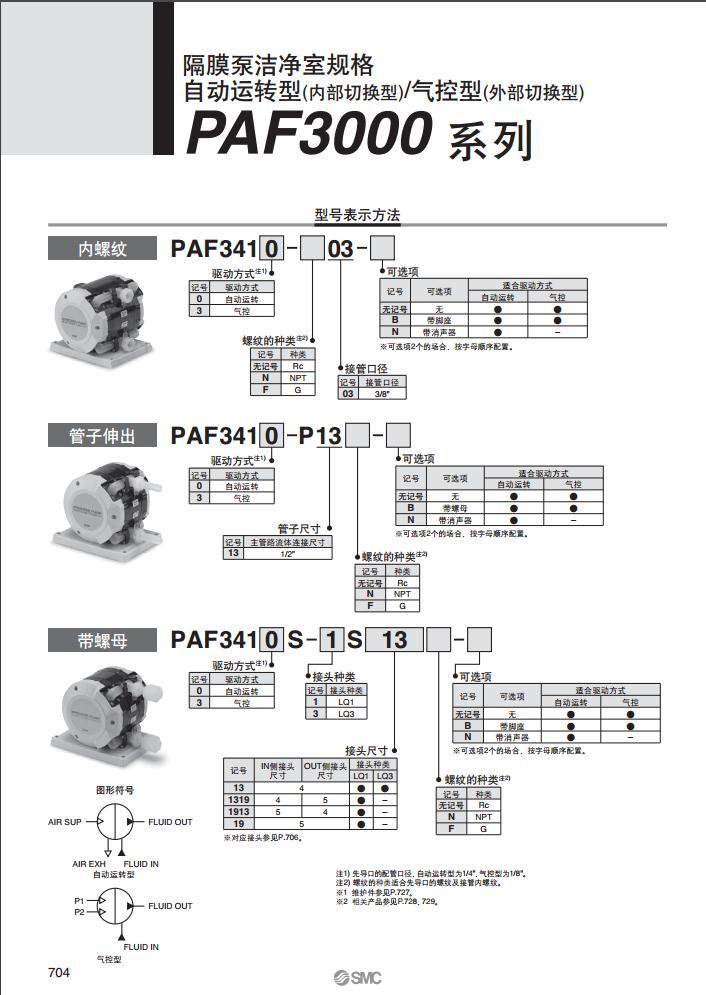 PAF3410S-1S1319-BN