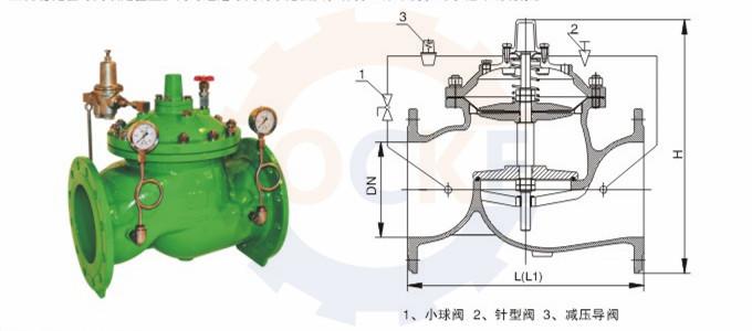进口200x减压阀结构图--德国《locke》洛克品牌
