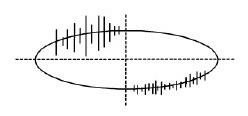 表面局部放电波形