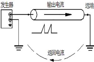 北京科讯电缆厂,科讯电力电缆,电力电缆价格,电力电缆定制