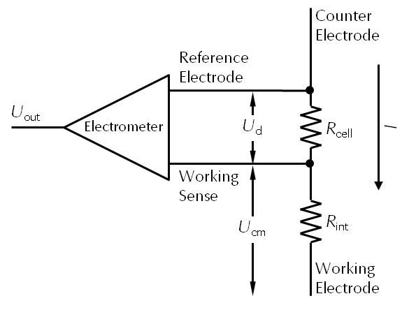 电路 电路图 电子 原理图 595_444