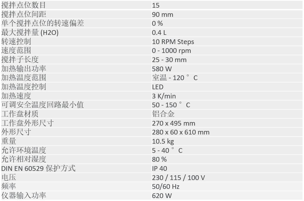 RT15磁力搅拌器技术参数