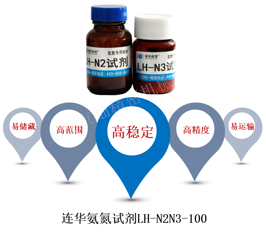 <strong><strong><strong><strong><strong><strong>连华氨氮试剂LH-N2N3</strong></strong></strong></strong></strong></strong>