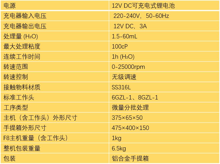 F8手持式匀浆器技术参数