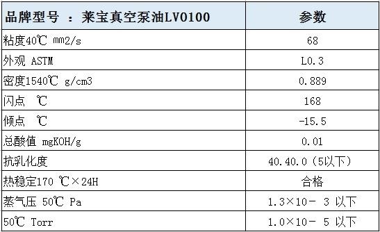 莱宝LVO100真空泵油技术参数