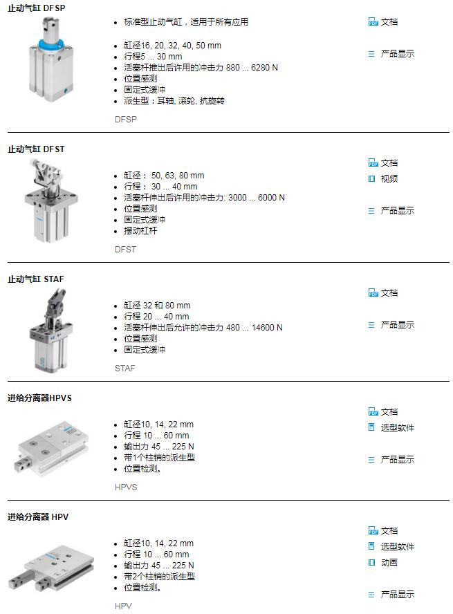 DFSP-32-25-S-PA快速報價現貨資料