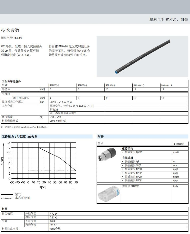 PAN-V0-6X1-SW现货快速报价资料