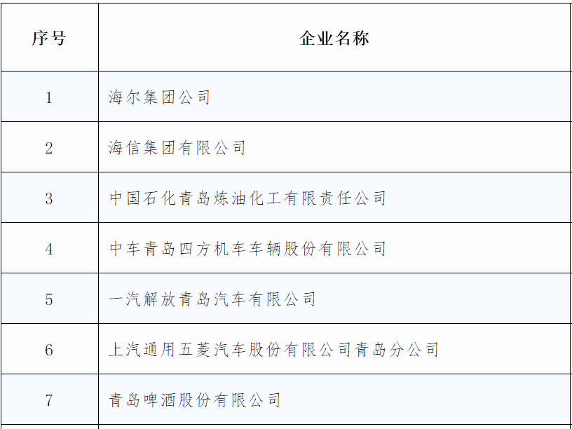 青岛众瑞智能仪器有限公司