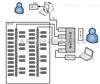 ACREL-3100遠程預付費電能管理系統