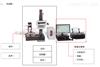SV-C3200S4粗糙度轮廓度测量系统