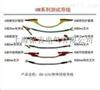 HM-A101特殊规格导线