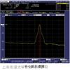 Laser785激光器