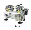 德国WIGGENS压力泵及空气供给系统P320/P420/P440/P520/P640
